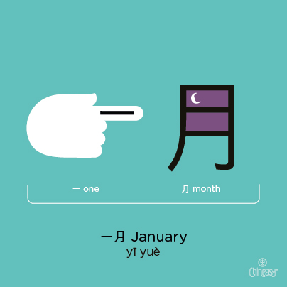 Chineasy Blog How To Say 12 Months In Chinese I